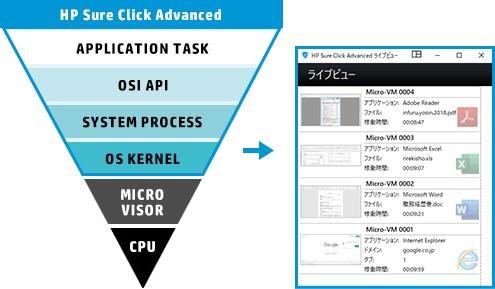 マイクロVMによるアプリケーション隔離のイメージ